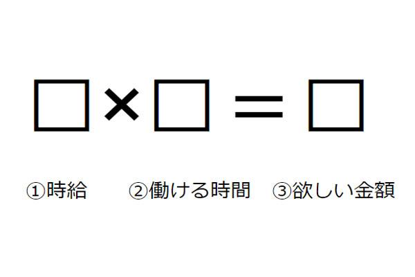 バイト代計算式