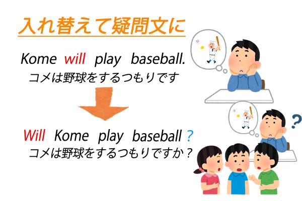コメは野球がしたいの?(ひそひそ)