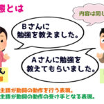 【中学英語の勉強法】受動態の意味とは? 助動詞との組み合わせ方