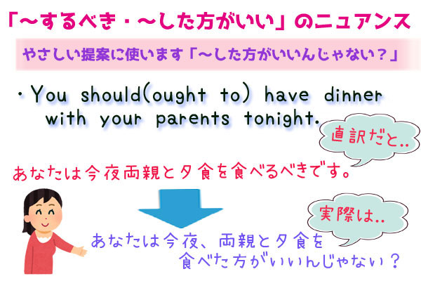 shouldとoughttoの違い